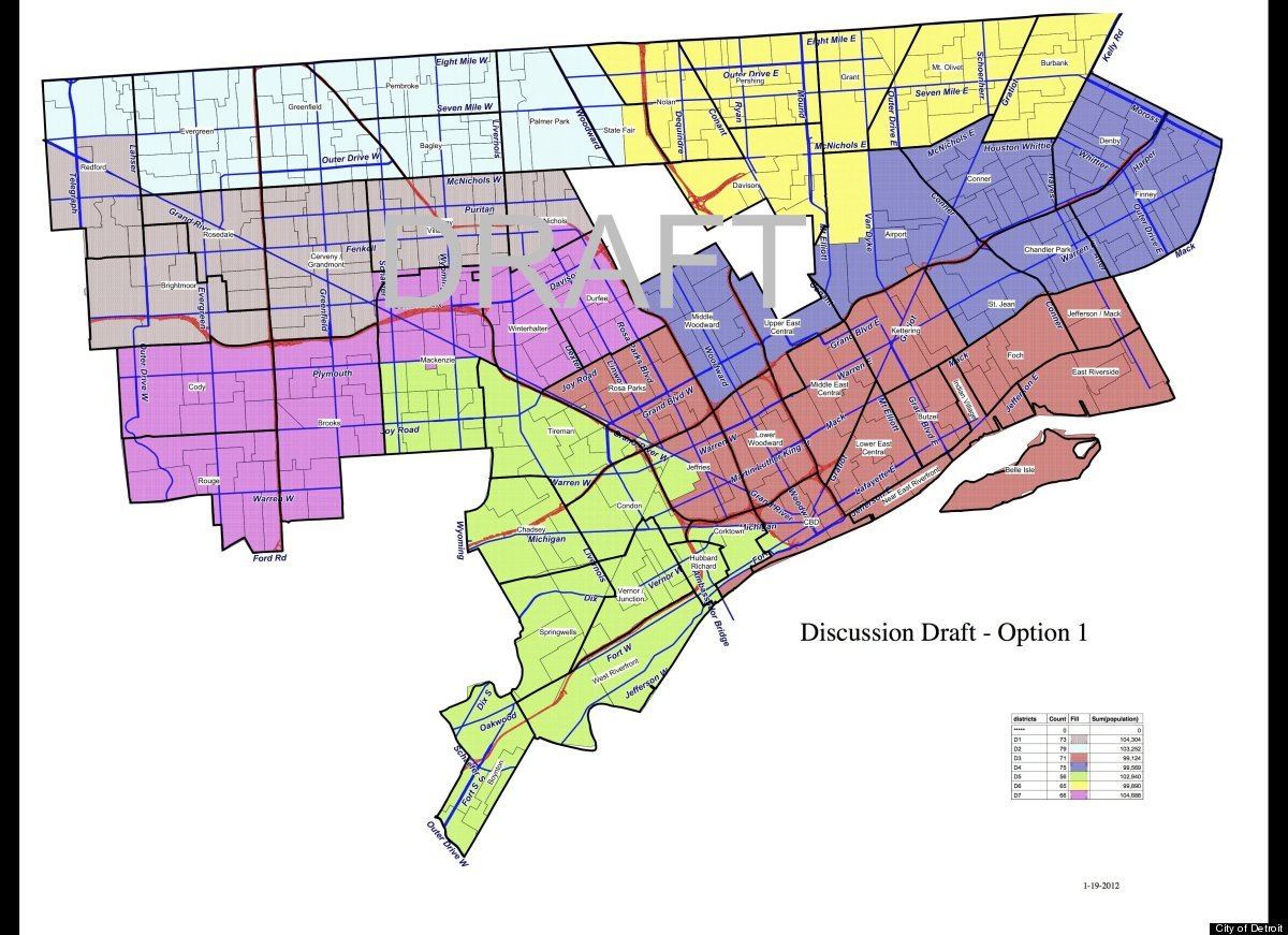 The first option draws districts horizontally.