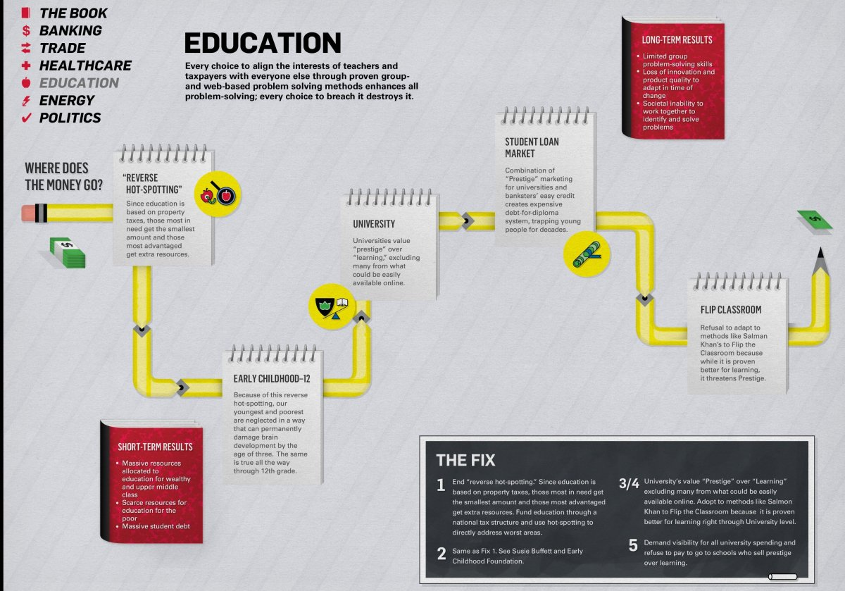 "Visit <a href=""http://www.GreedyBastards.com"" target=""_hplink"">GreedyBastards.com</a> for more."