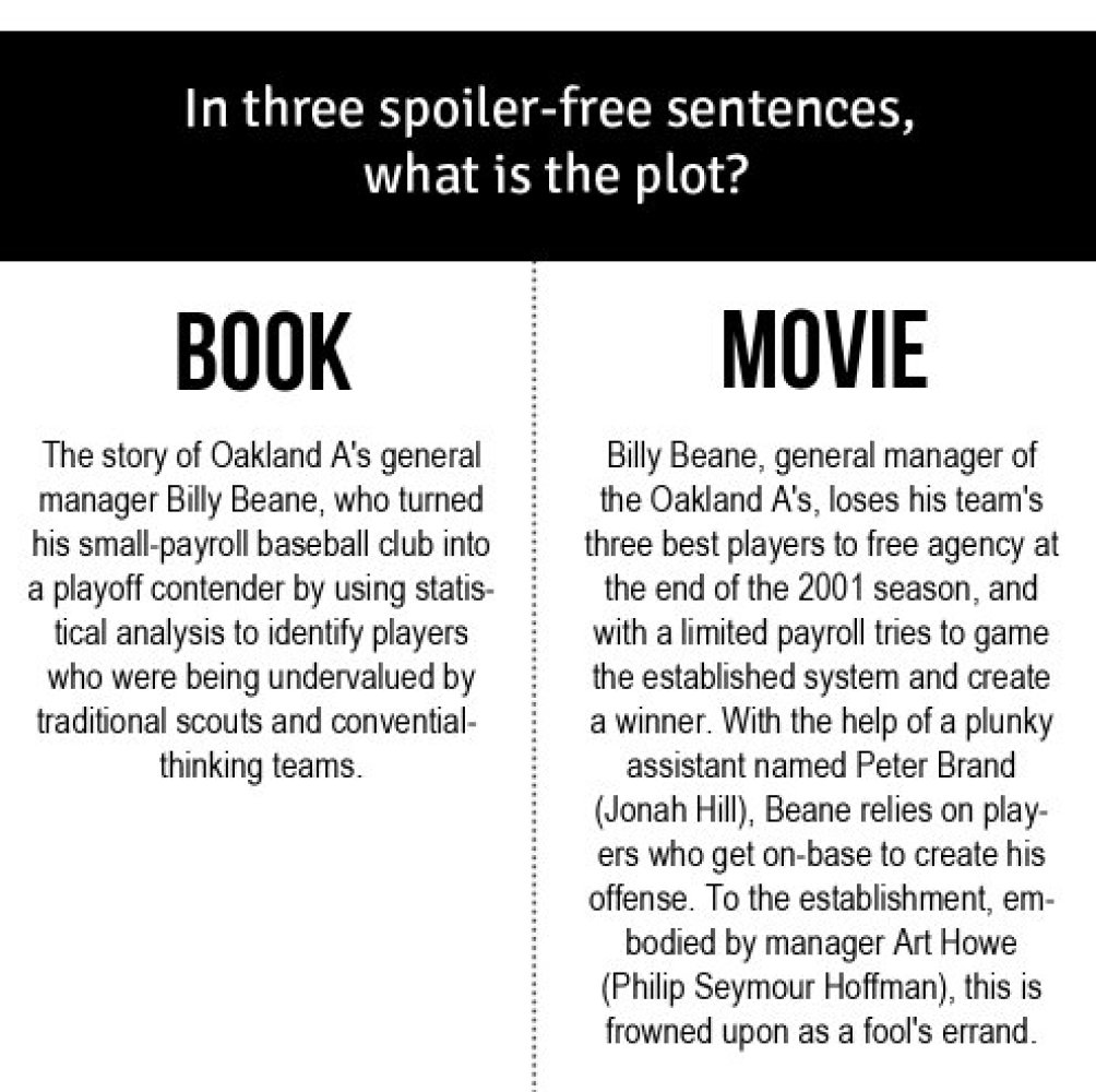 hot zone book vs movie essay Movies are better than books i like movies because they are more enjoyable and they do not take as much time movies are undoubtedly more aesthetically pleasing to watch, and assists greatly in the promotion of a book or the globalisation of a story.