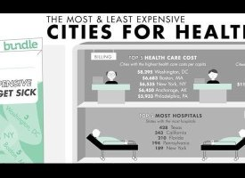 """See the full resolution infographic by Valerie Willis at <a href="""" http://bit.ly/qao698"""" target=""""_hplink"""">bundle.com</a>."""