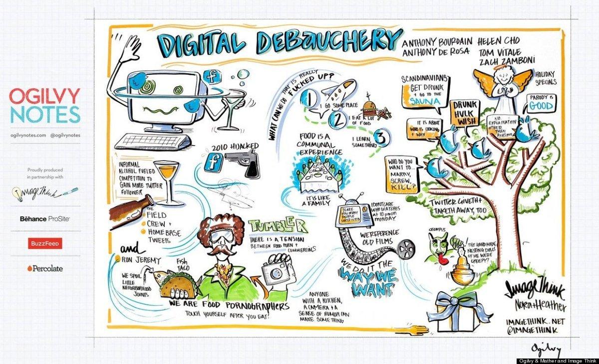"<a href=""http://panelpicker.sxsw.com/ideas/view/10390"" target=""_hplink"">Digital Debauchery With Anthony Bourdain</a> Speaker"