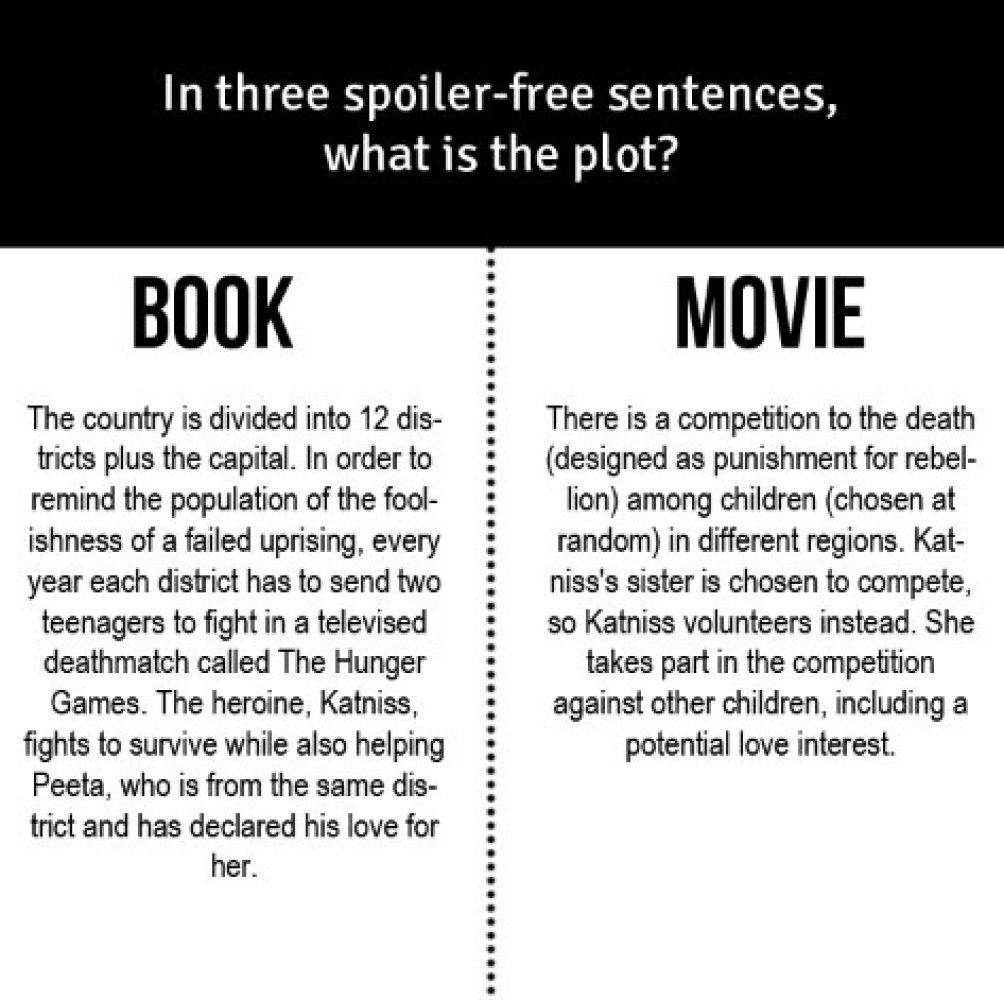 movie vs book the hunger games huffpost movie vs book the hunger games