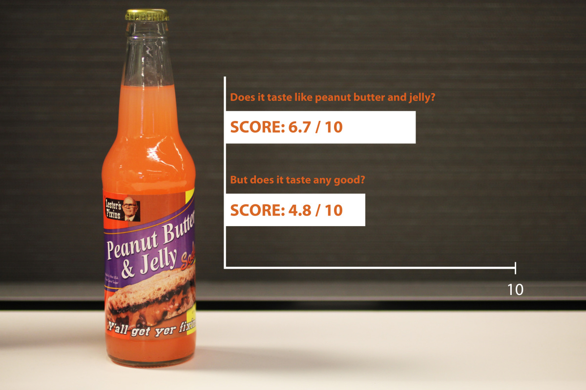 Editors agreed overall that the peanut butter and jelly-flavored soda smelled a bit like jelly and had a slight peanut butter