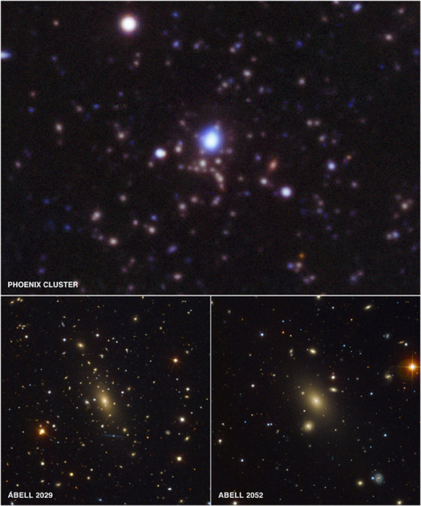 Optical (red, green, blue) and ultraviolet (blue) image of center of Phoenix Cluster, and optical images of Abell 2029 and Ab