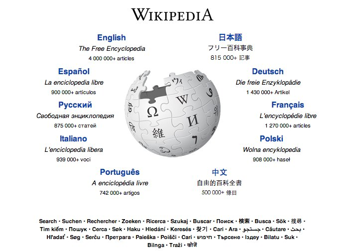 """All the world's knowledge on one little website. Pretty cool, isn't it? <a href=""""https://donate.wikimedia.org/w/index.php?tit"""