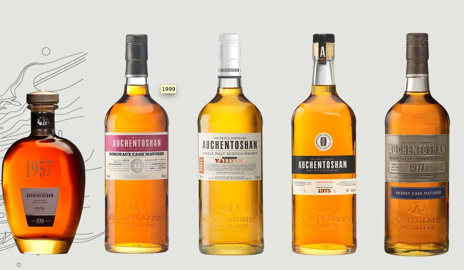 """<a href=""""http://www.auchentoshan.com/age-check.aspx"""">Lowland; 57.2% ABV, age not stated, $60</a>  Auchentoshan is one of the"""