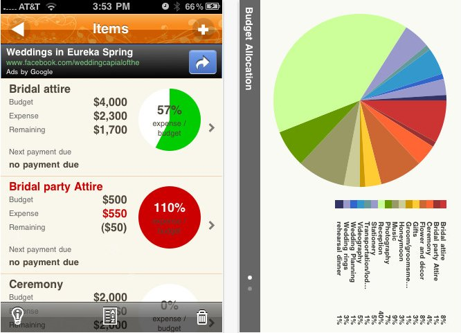 <strong>Planning Pitfall:</strong> Managing your budget  <strong>App Solution:</strong> The average wedding costs nearly $2