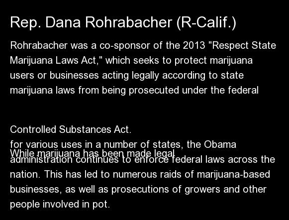 "Rohrabacher was a co-sponsor of the 2013 <a href=""http://www.huffingtonpost.com/2013/04/12/respect-state-marijuana-laws-act_n"