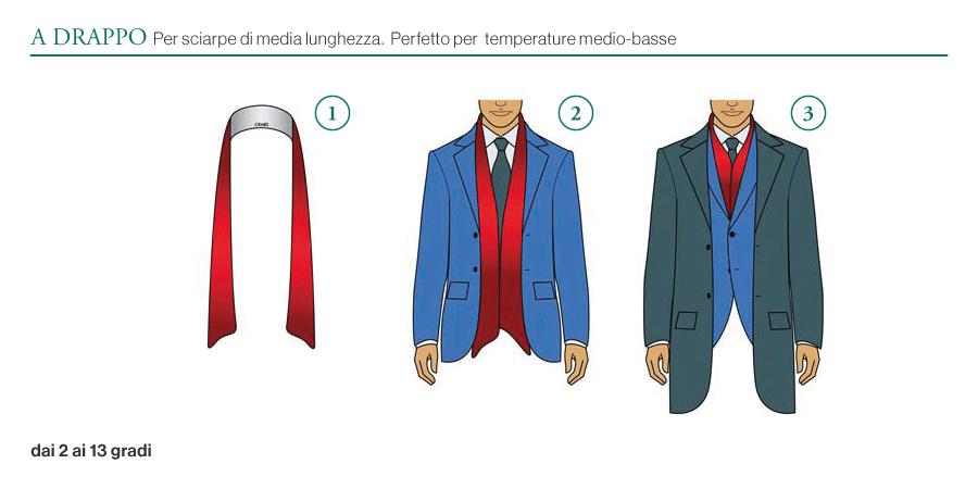 Pitti immagine uomo 2014  11 modi per indossare una sciarpa (INFOGRAFICA) 9dbb621ec5b0