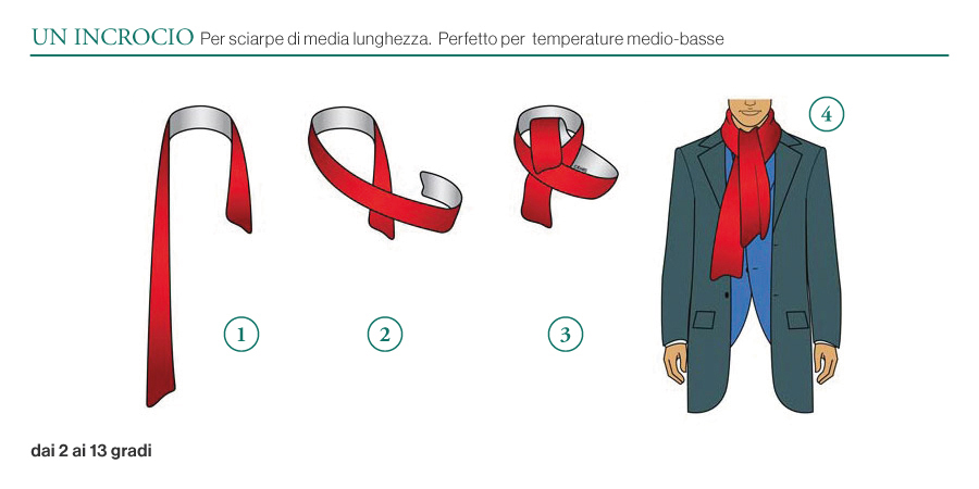 Pitti immagine uomo 2014  11 modi per indossare una sciarpa ... 52b5a3643a9f