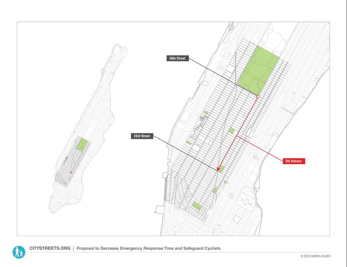 <strong>Urban Design by: Harris Silver</strong>,                                               <em>Visualization by: Peter Ka
