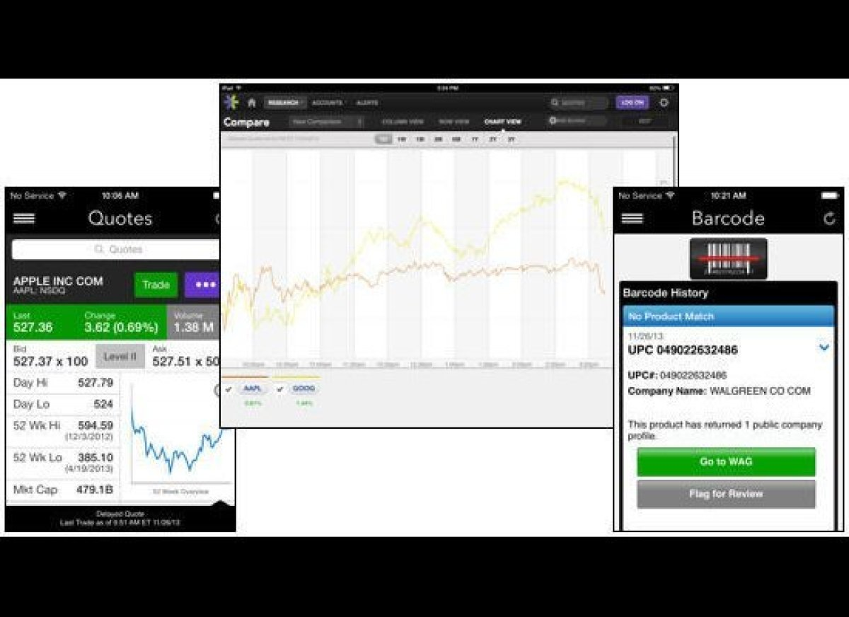 E*TRADE offers a market overview, quotes, charts, news, option chains and a watch list. Beyond those basics, anyone using the