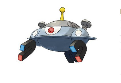 <br>Type: Electric, Steel<br>Skill: Generates magnetism.<br>Aside from a lackluster number of skills, Magnezone's description