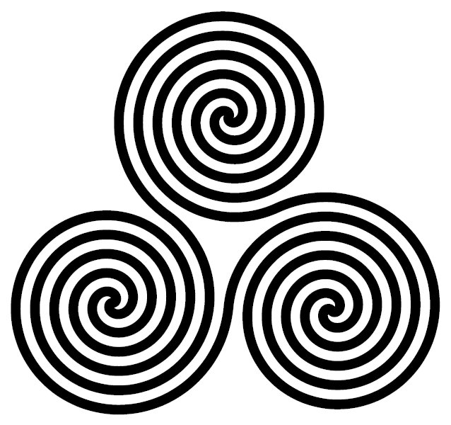 Three circles connected at birth