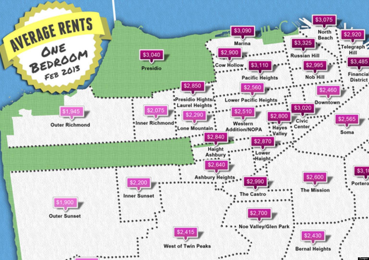 San Francisco Rental Rates Zumpercom Maps The Average One