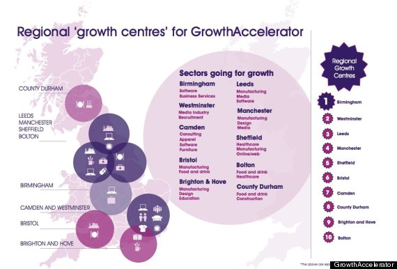business growth locations