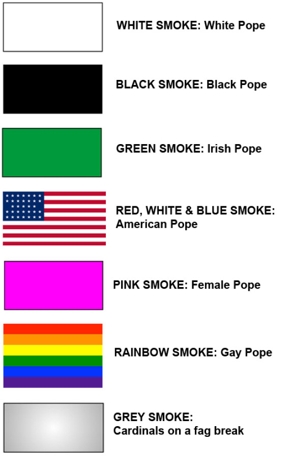 pope smoke guide