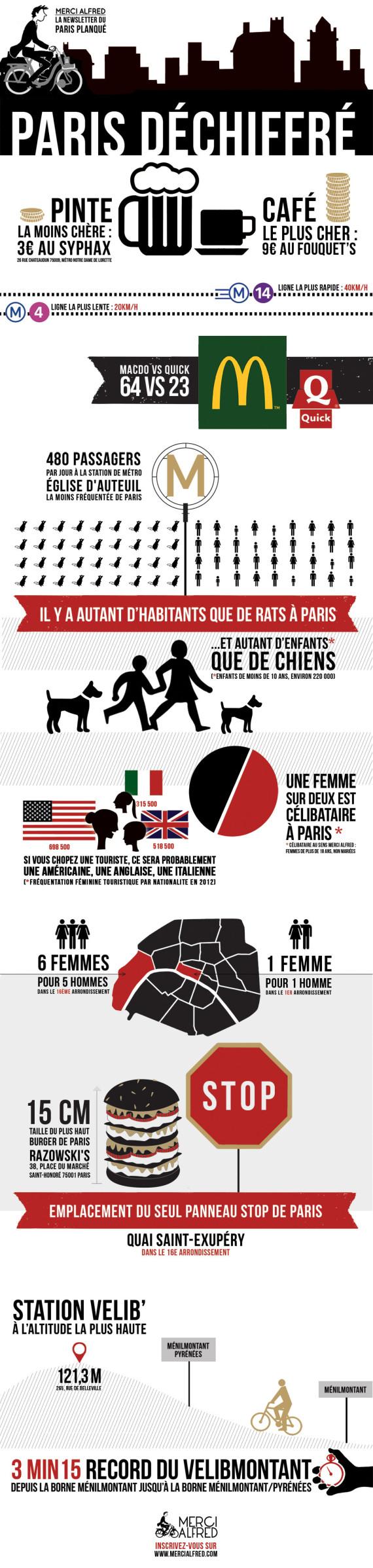 infographiste paris