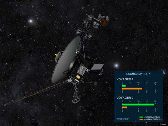 voyager space
