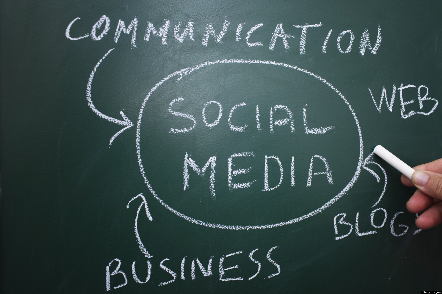 social media communication risk and Social media risk the social media  communication social media for public relations compliance risks regarding social media  protecting and strengthening your brand.