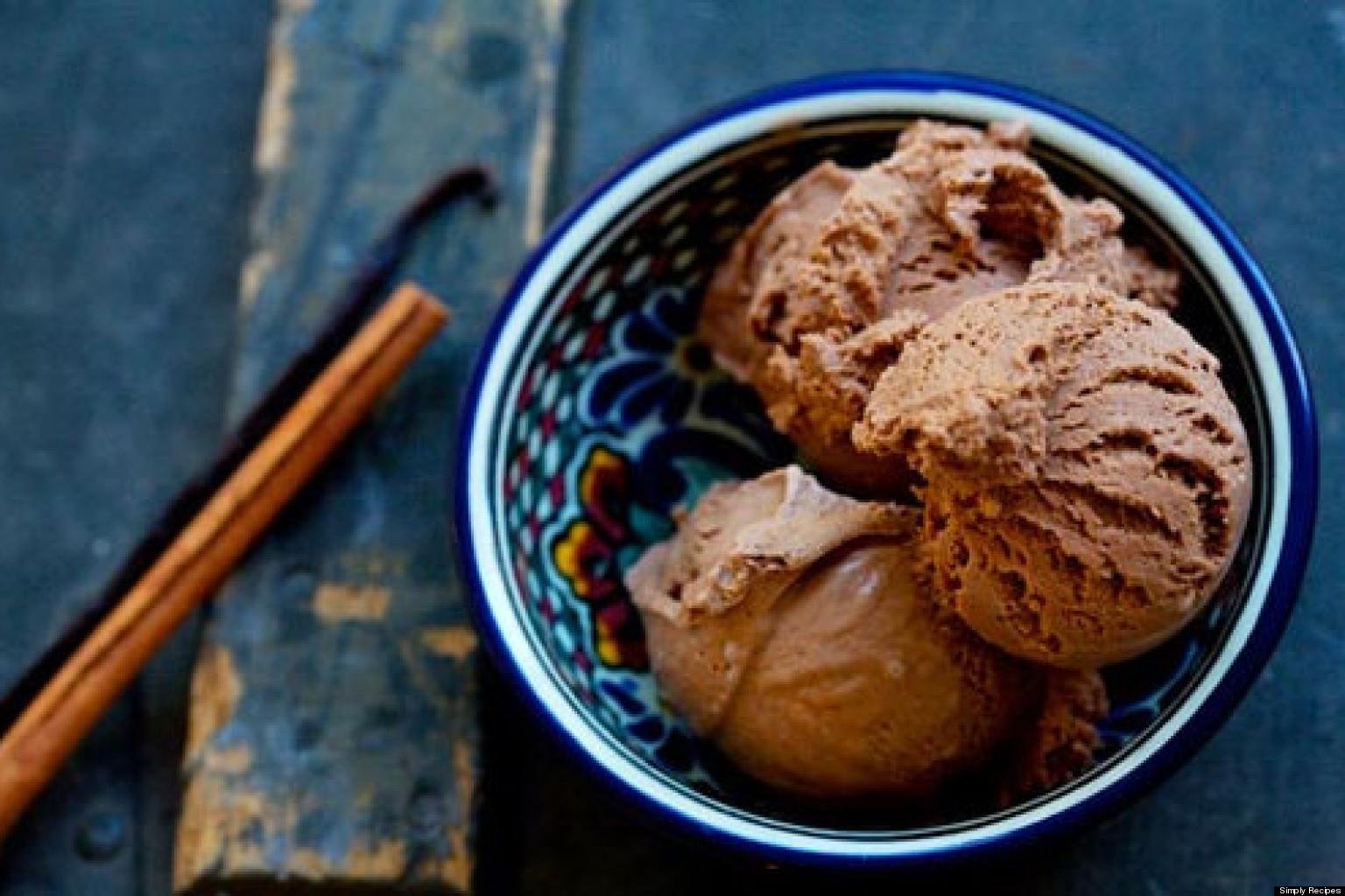 Шоколадное мороженое с какао в домашних условиях рецепт