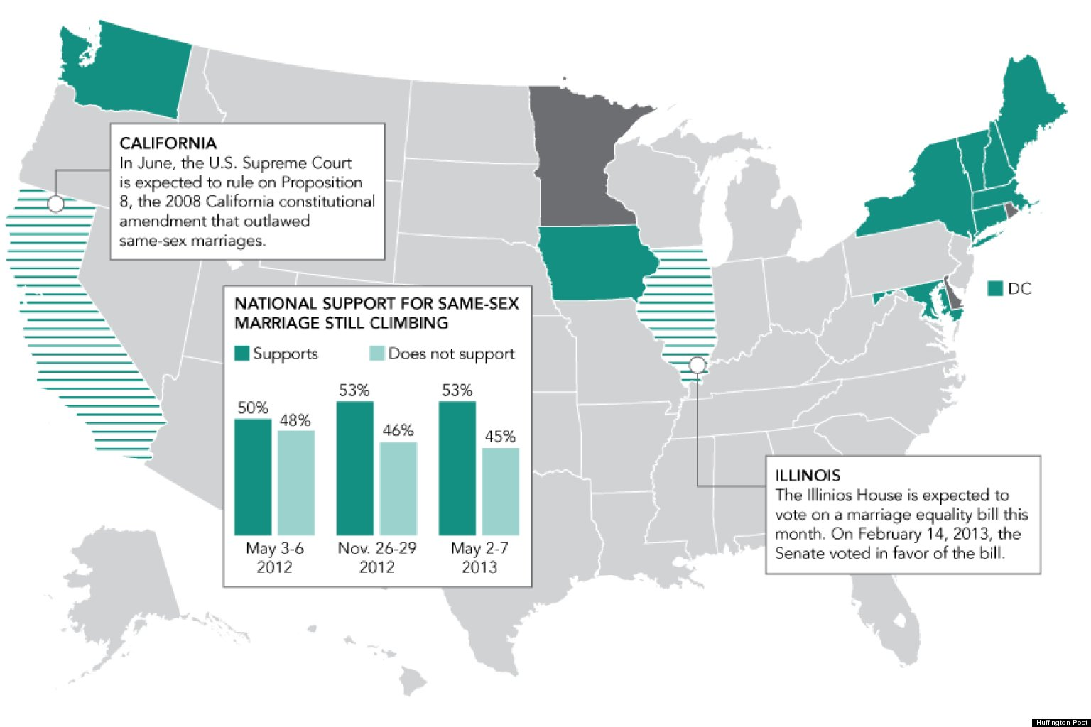 Gay Marriage Map Shifts Ahead Of Supreme Court Ruling INFOGRAPHIC