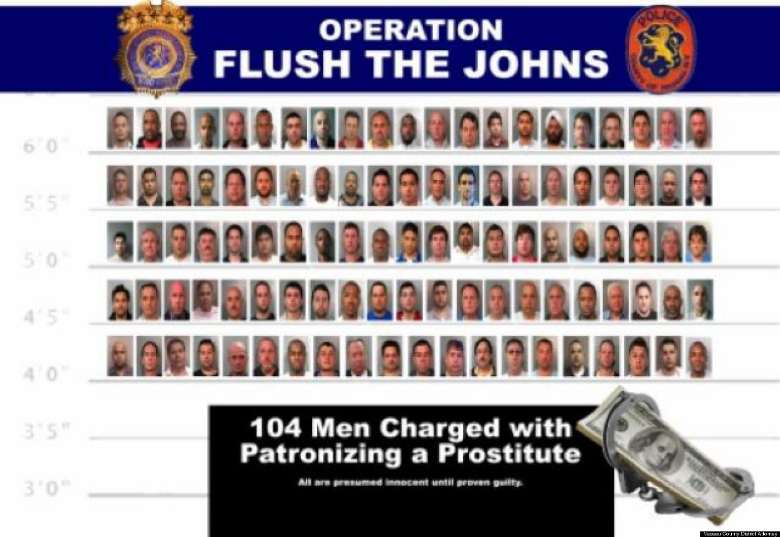 Long Island Prostitution Sting Operation Flush The Johns