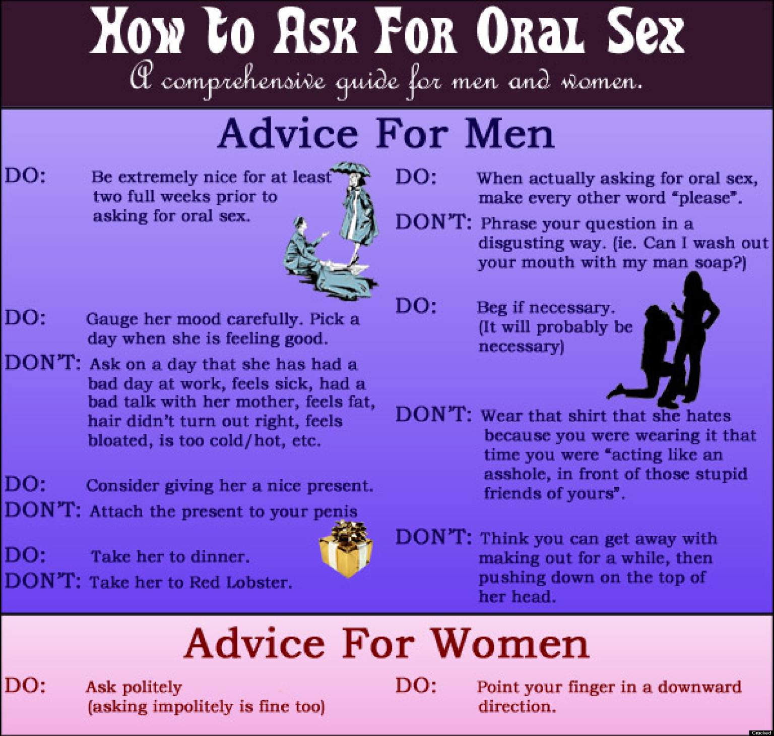 How to on oral sex