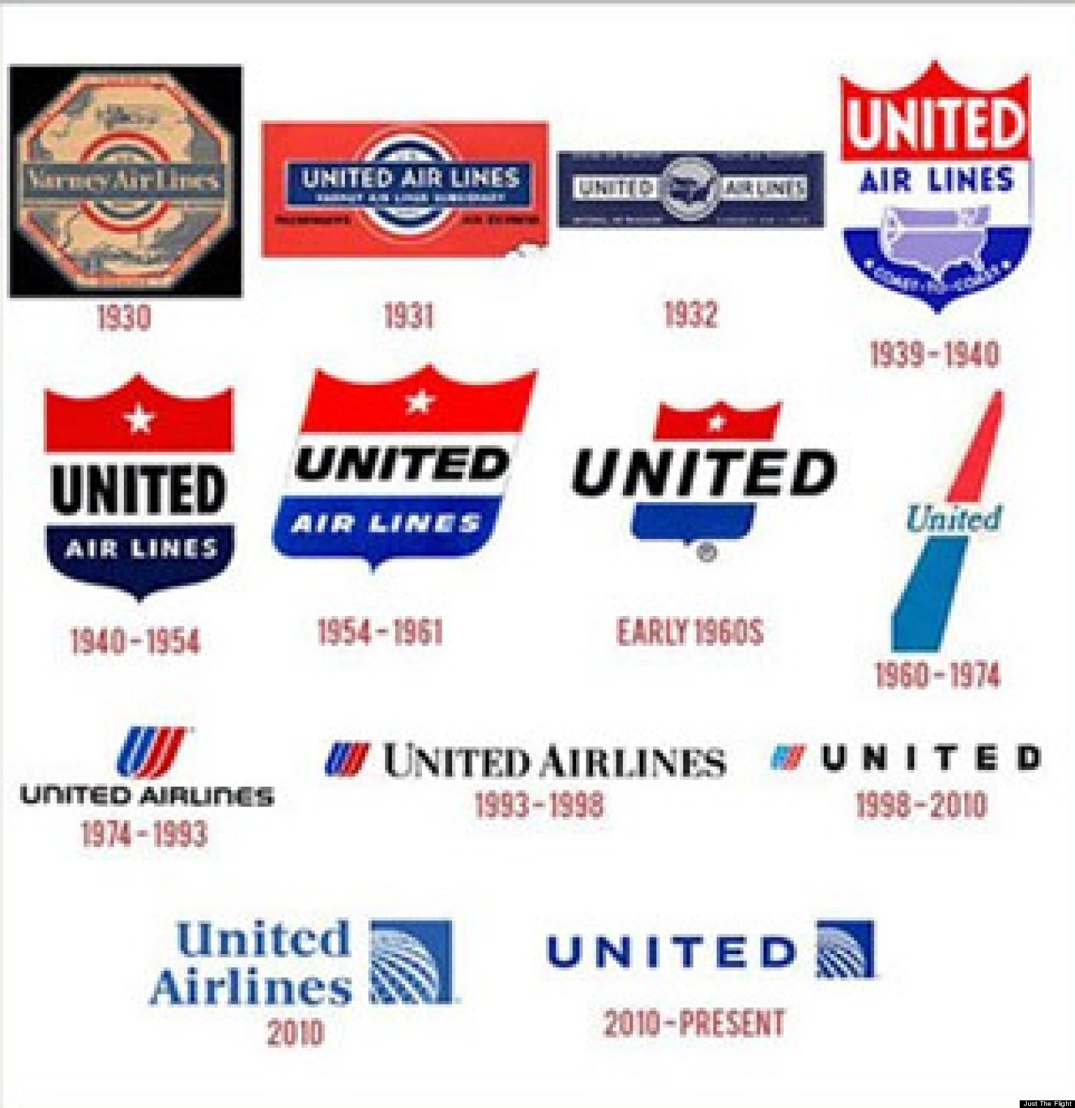 Airline Logos A Look At 90 Years Of