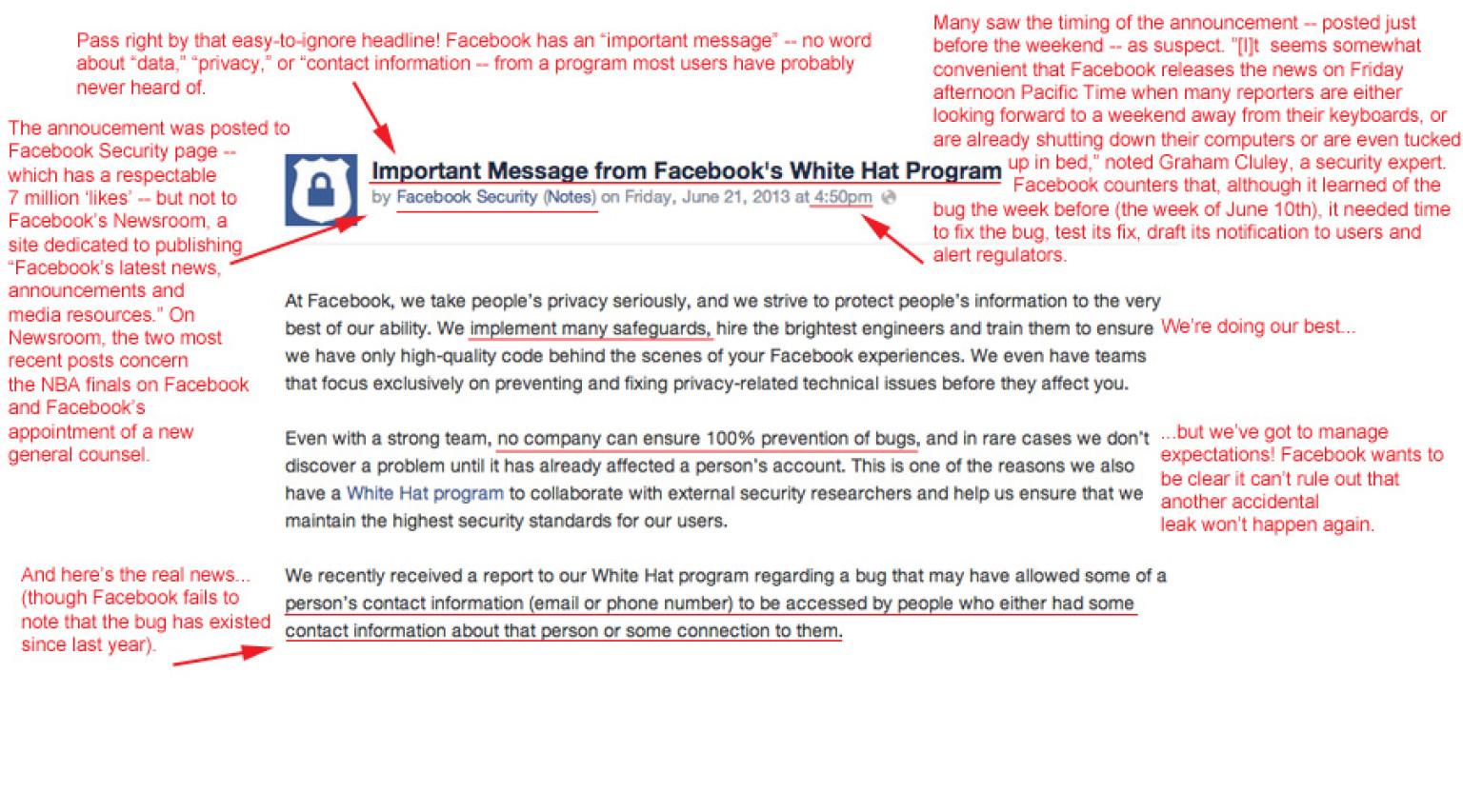 How Facebook Explains User Data Bug That Leaked 6 Million