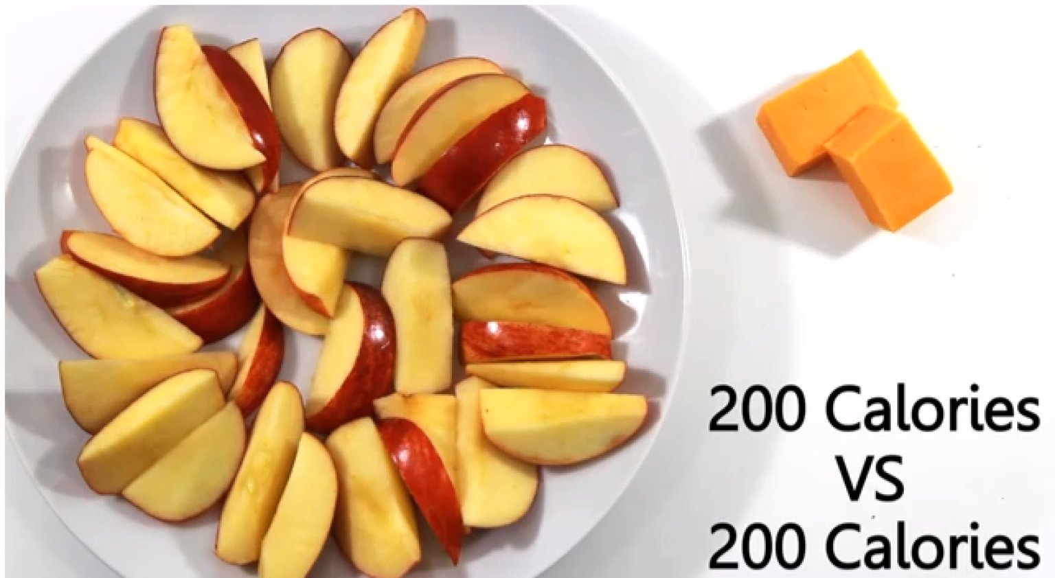 What 200 Calories Look Like Video Huffpost