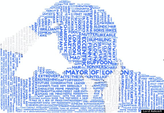 boris word cloud
