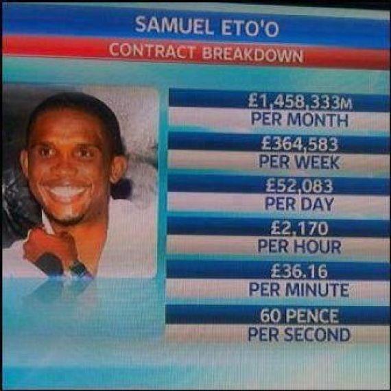 samuel etoo wages