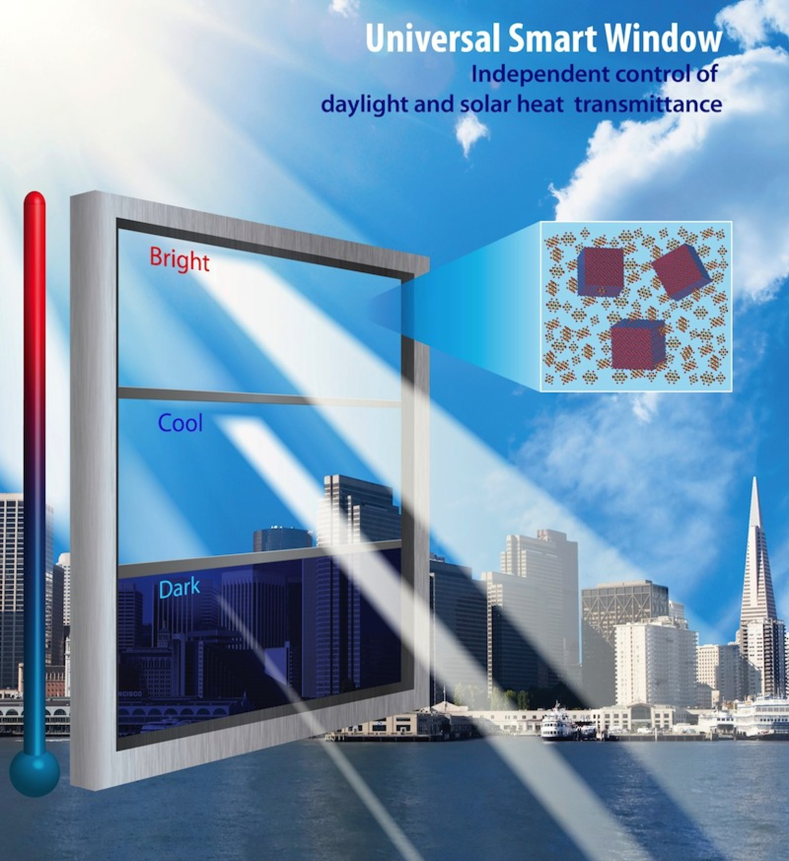 Smart Glass Blocks Light Adjusting To Wavelengths On