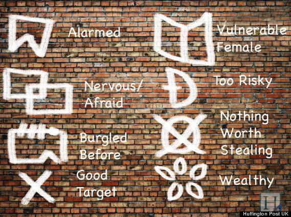 chalk burglar signs