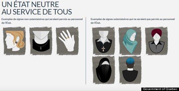 quebec religious headwear
