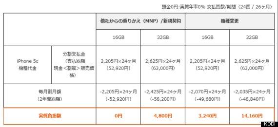 iphone 5c price au