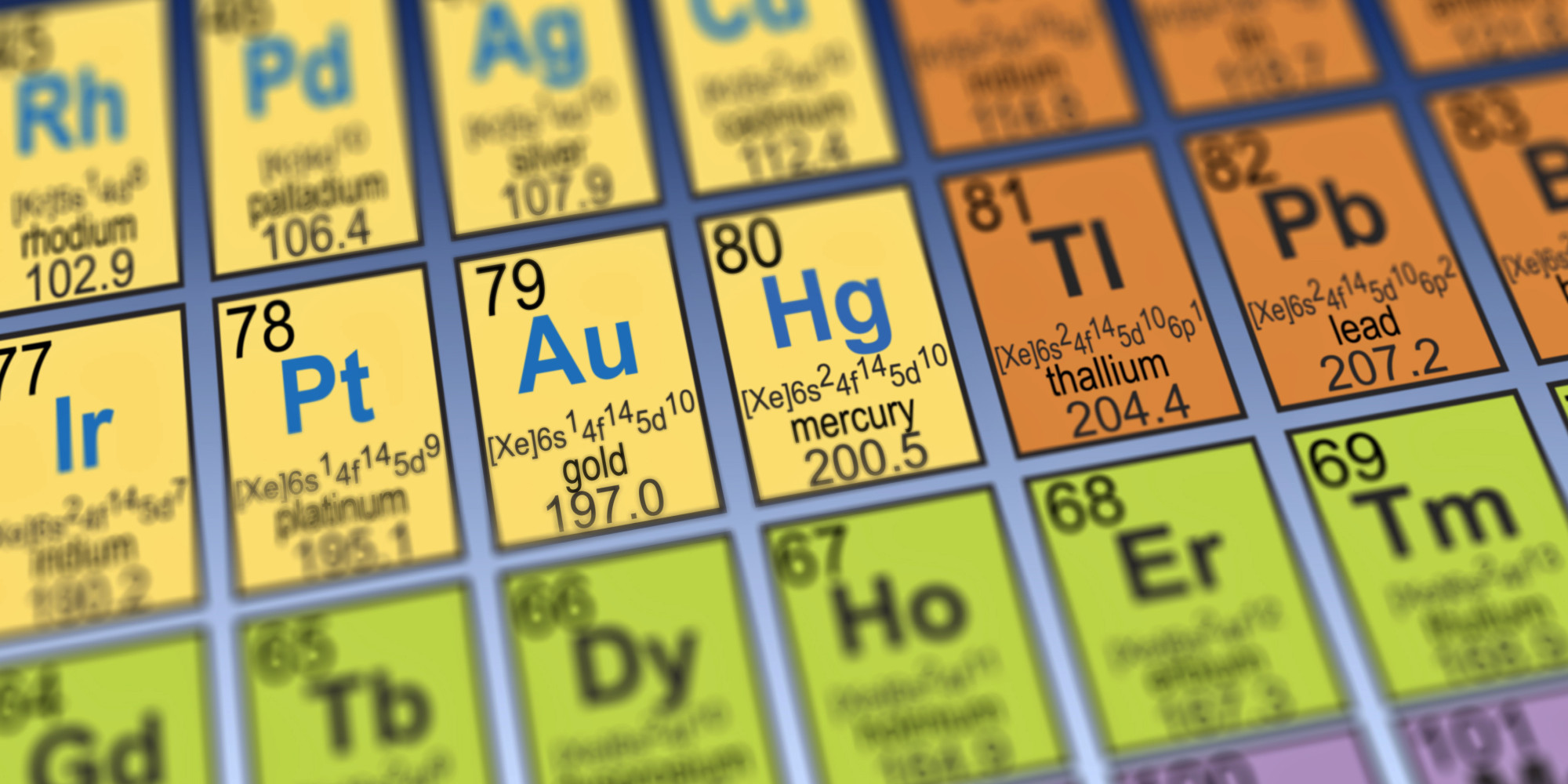 Atomic weights changed for gold 18 other chemical elements huffpost urtaz Gallery