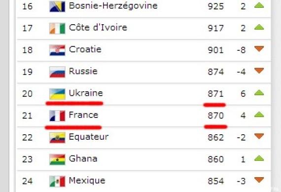 ukraine france