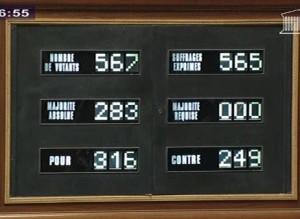 vote budget