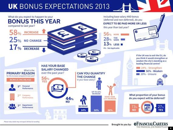 bankexpectations