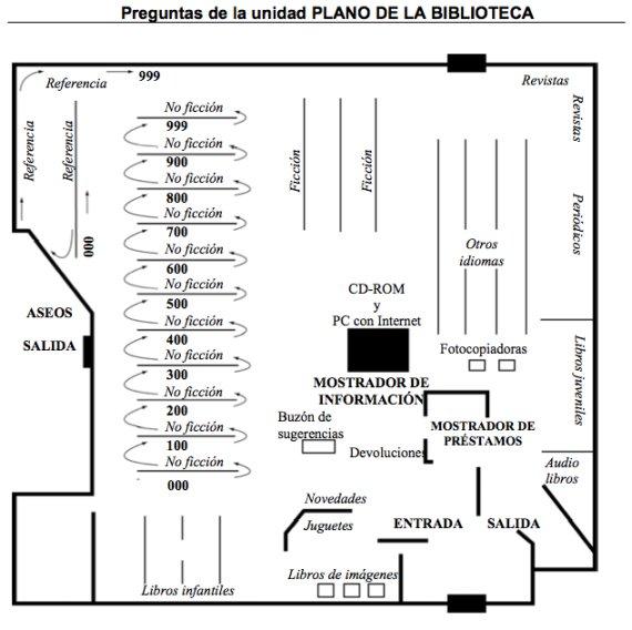 plano de la biblioteca