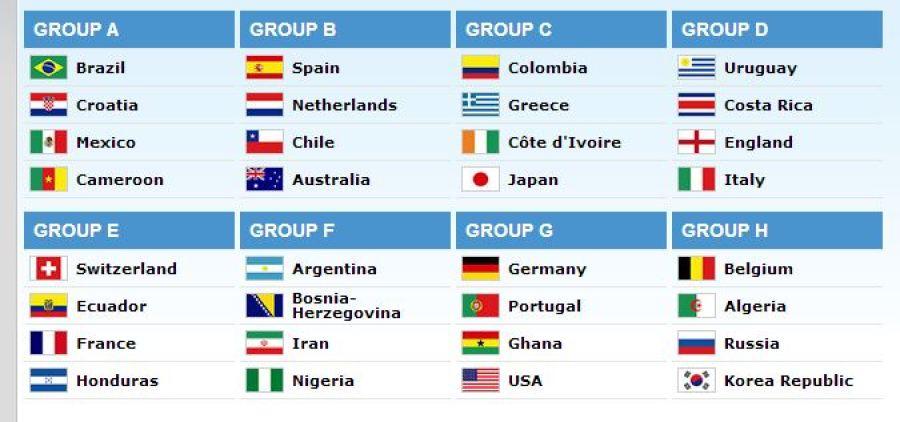 sorteggi mondiali