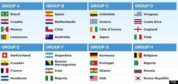 world cup group