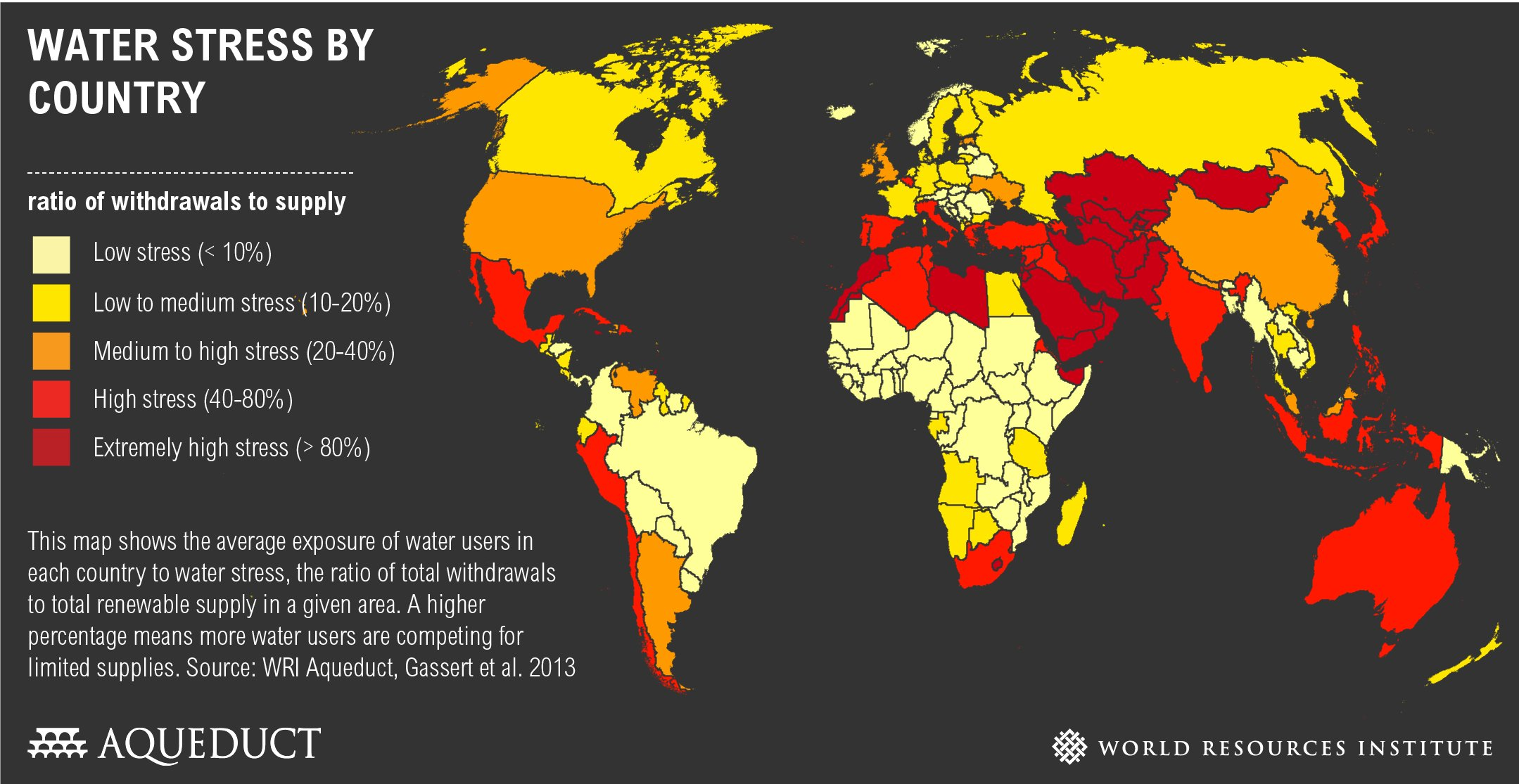most water stressed countries