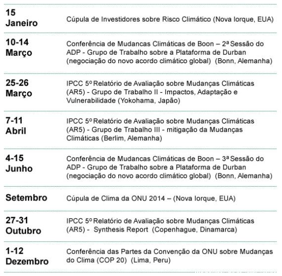 agenda clima 2014
