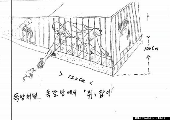 north korean prison
