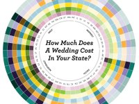 How much will your wedding really cost we break it down by state how much will your wedding really cost we break it down by state huffpost junglespirit Choice Image