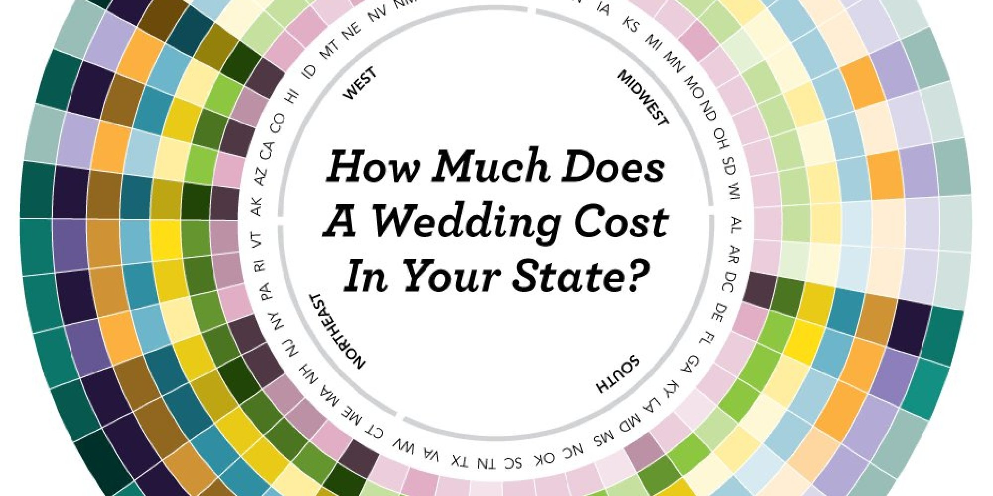How Much Will Your Wedding Really Cost We Break It Down By State