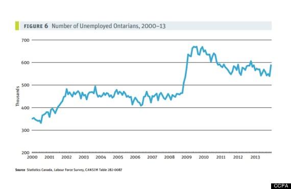 ccpa unemployment
